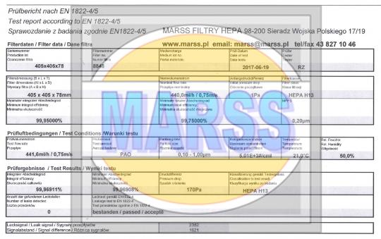 certyfikat filtrów HEPA